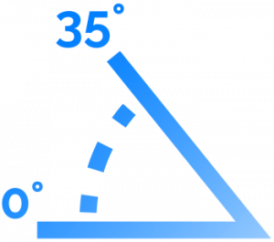 Wide range of inclinations (from 0 ° to 35 °)